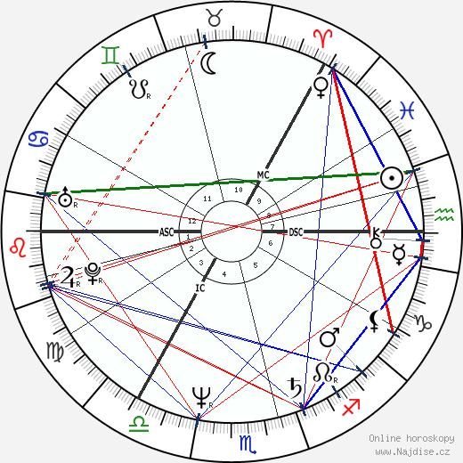 Ted Gärdestad wikipedie wiki 2018, 2019 horoskop