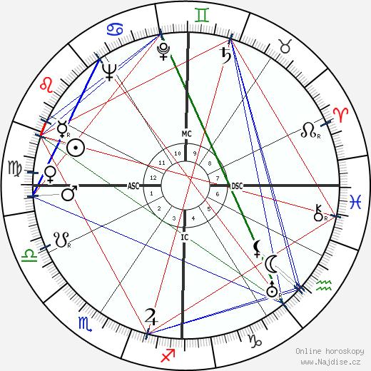 Ted Key wikipedie wiki 2018, 2019 horoskop