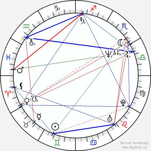 Ted McGinley wikipedie wiki 2020, 2021 horoskop
