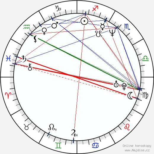 Ted Raimi wikipedie wiki 2018, 2019 horoskop