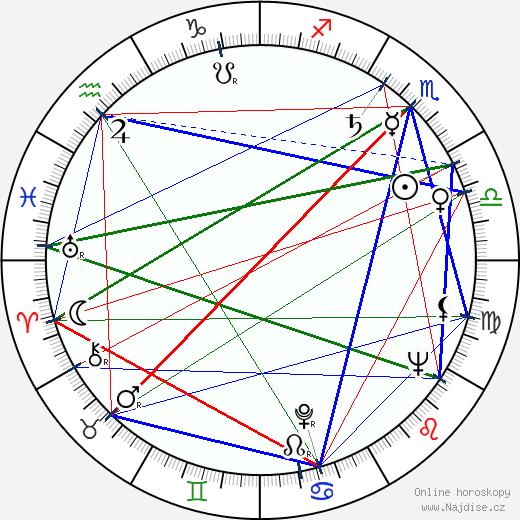 Teidži Takahaši wikipedie wiki 2019, 2020 horoskop