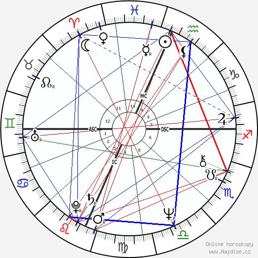 Teller wikipedie wiki 2019, 2020 horoskop