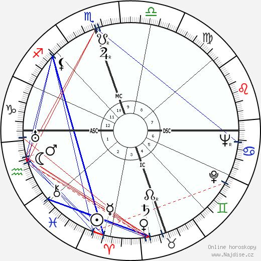 Tennessee Williams wikipedie wiki 2020, 2021 horoskop