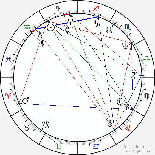 Teodor Černý wikipedie wiki 2018, 2019 horoskop