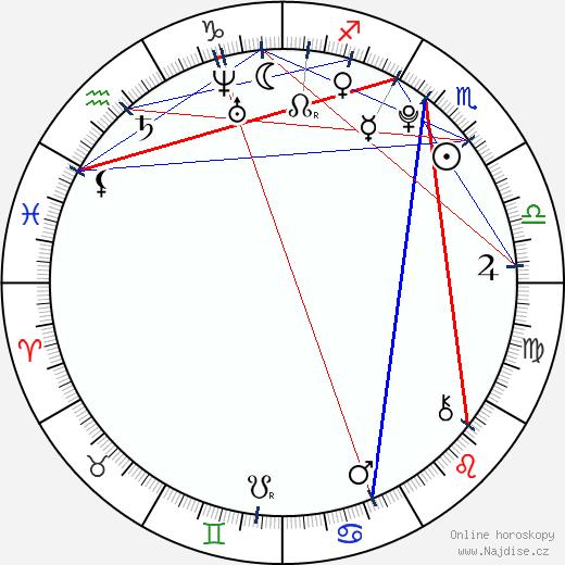 Tequan Richmond wikipedie wiki 2020, 2021 horoskop