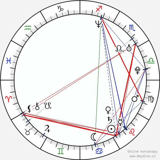 Tera Patrick wikipedie wiki 2019, 2020 horoskop