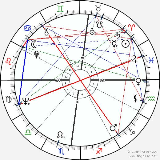 Terence Hill wikipedie wiki 2019, 2020 horoskop