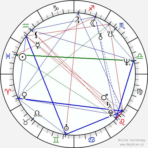 Terence Ryan wikipedie wiki 2017, 2018 horoskop