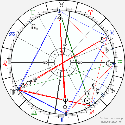 Teri Hatcher wikipedie wiki 2018, 2019 horoskop