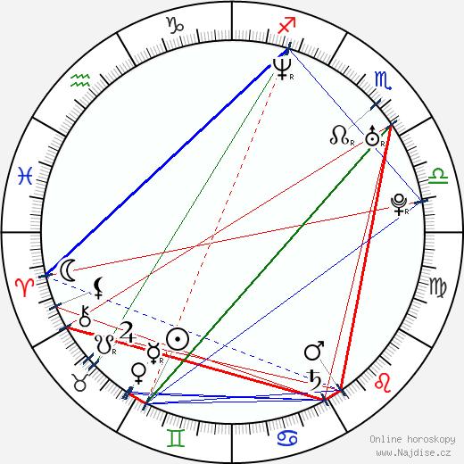 Terrance Quaites wikipedie wiki 2018, 2019 horoskop