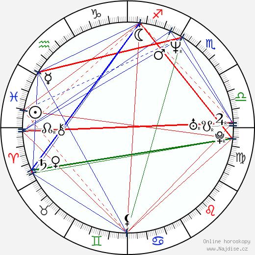 Terrence Howard wikipedie wiki 2019, 2020 horoskop