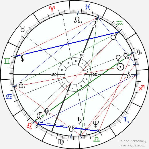 Terry Bozzio wikipedie wiki 2018, 2019 horoskop