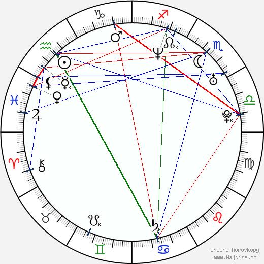 Terry Chen wikipedie wiki 2020, 2021 horoskop