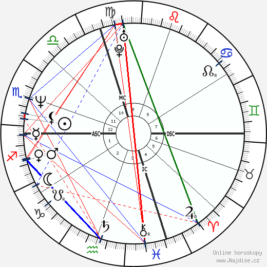 Terry Farrell wikipedie wiki 2018, 2019 horoskop