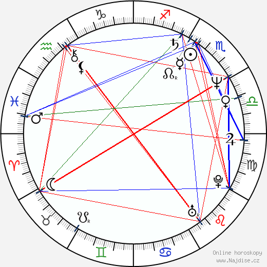 Terry LaBonte wikipedie wiki 2018, 2019 horoskop