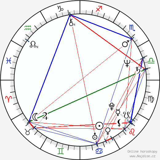 Terry O'Quinn wikipedie wiki 2018, 2019 horoskop