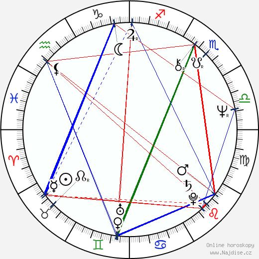 Terry Pratchett wikipedie wiki 2019, 2020 horoskop