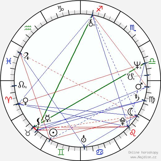 Terry Scott Taylor wikipedie wiki 2020, 2021 horoskop