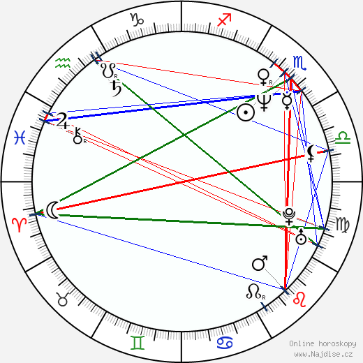 Teryl Rothery wikipedie wiki 2020, 2021 horoskop