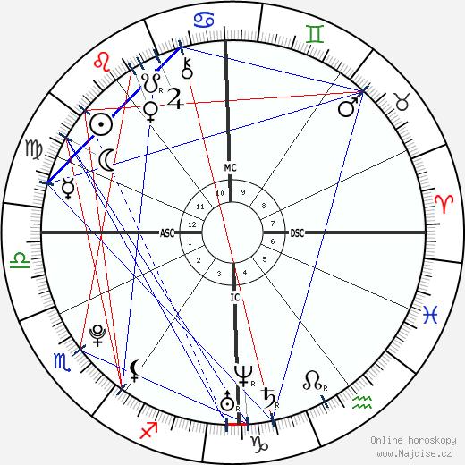 Tess Darkfire wikipedie wiki 2018, 2019 horoskop