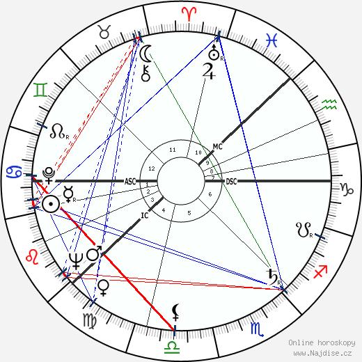 Teuvo Saavalainen wikipedie wiki 2017, 2018 horoskop