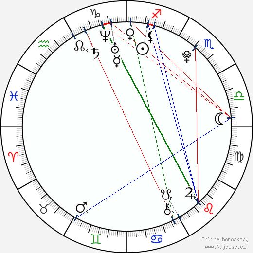 Teyana Taylor wikipedie wiki 2018, 2019 horoskop