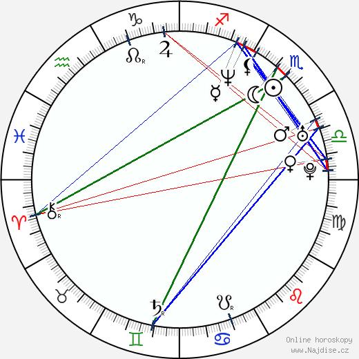 Thandie Newton wikipedie wiki 2019, 2020 horoskop