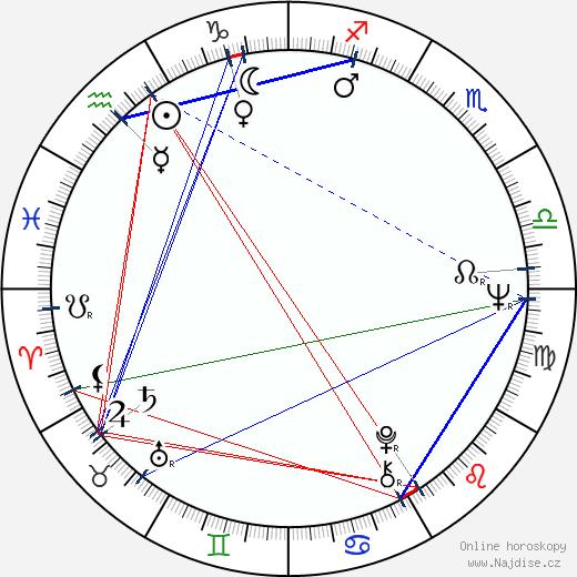 Theo Berger wikipedie wiki 2018, 2019 horoskop