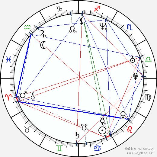 Theo Caesar wikipedie wiki 2018, 2019 horoskop