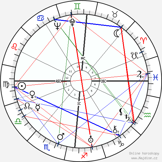 Theodor Adorno wikipedie wiki 2019, 2020 horoskop