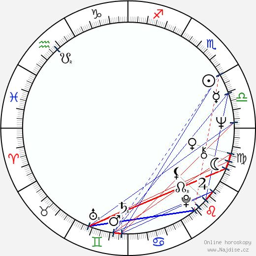 Theodor Dumitru Stolojan wikipedie wiki 2017, 2018 horoskop