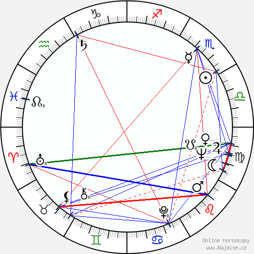 Theodor Pištěk ml. wikipedie wiki 2019, 2020 horoskop
