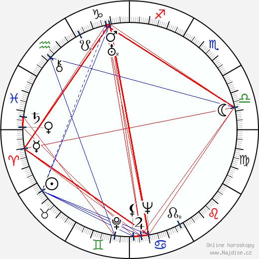Theun de Vries wikipedie wiki 2019, 2020 horoskop