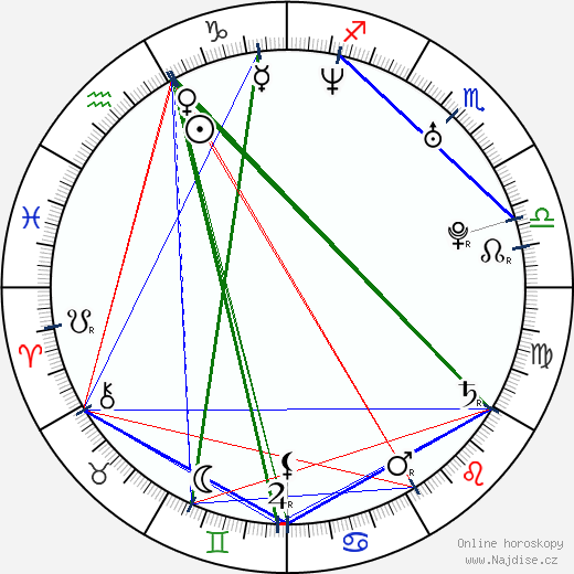 Thiago Lacerda wikipedie wiki 2018, 2019 horoskop