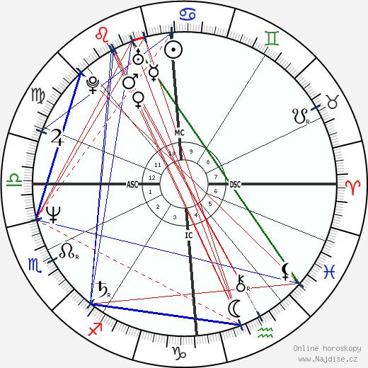 Thierry Boutsen wikipedie wiki 2018, 2019 horoskop
