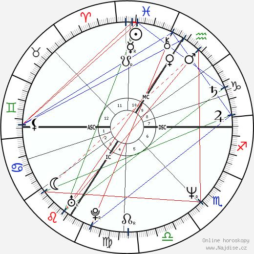 Thierry Vigneron wikipedie wiki 2019, 2020 horoskop