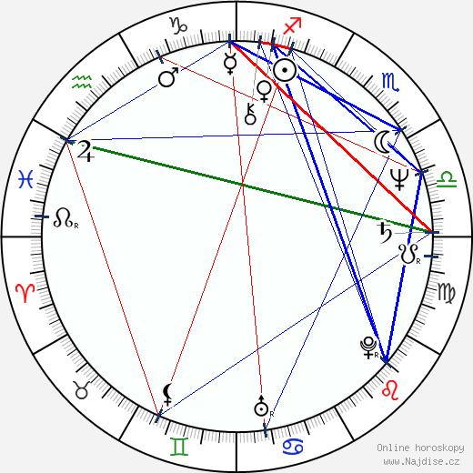 Thom Barry wikipedie wiki 2017, 2018 horoskop