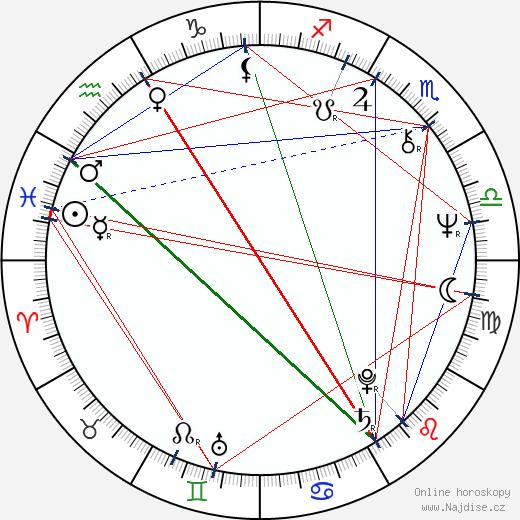 Thom Eberhardt wikipedie wiki 2018, 2019 horoskop