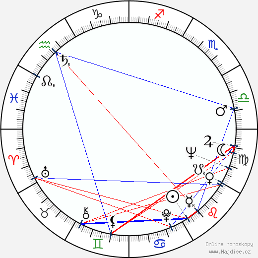 Thomas A. McConomy wikipedie wiki 2017, 2018 horoskop
