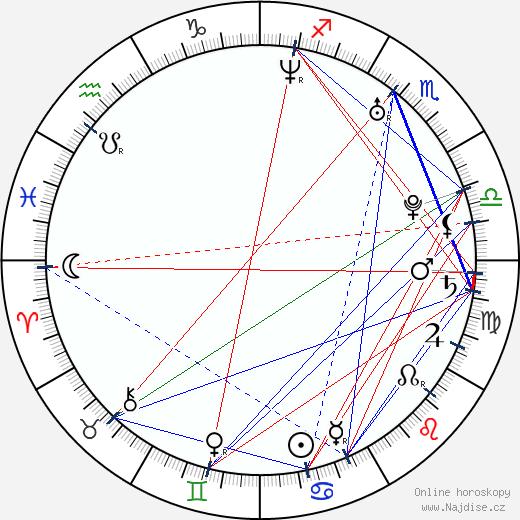 Thomas Bergersen wikipedie wiki 2018, 2019 horoskop