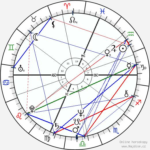 Thomas Finneran wikipedie wiki 2018, 2019 horoskop