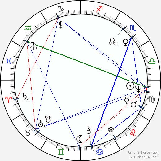 Thomas G. Labrecque wikipedie wiki 2018, 2019 horoskop