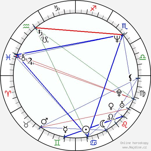 Thomas Gibson wikipedie wiki 2018, 2019 horoskop