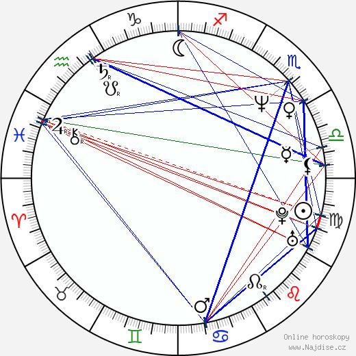 Thomas Kretschmann wikipedie wiki 2018, 2019 horoskop