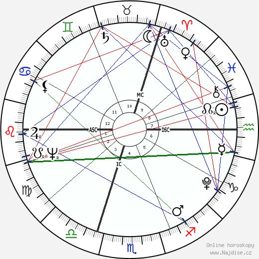 Thomas Malthus wikipedie wiki 2018, 2019 horoskop