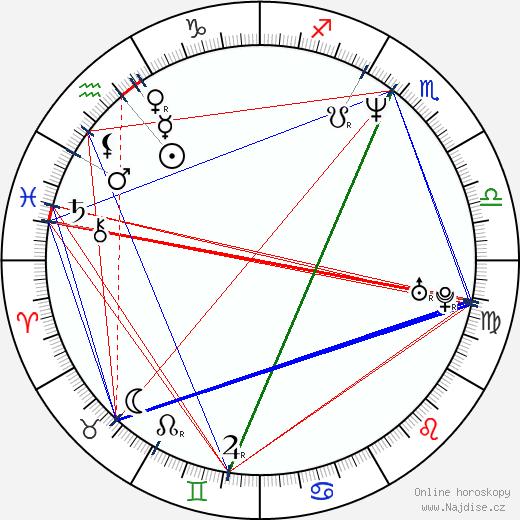 Thomas McCarthy wikipedie wiki 2020, 2021 horoskop