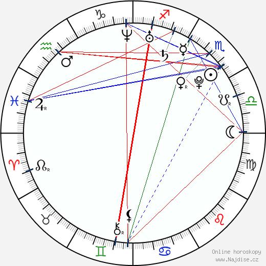 Thomas Morgenstern wikipedie wiki 2019, 2020 horoskop