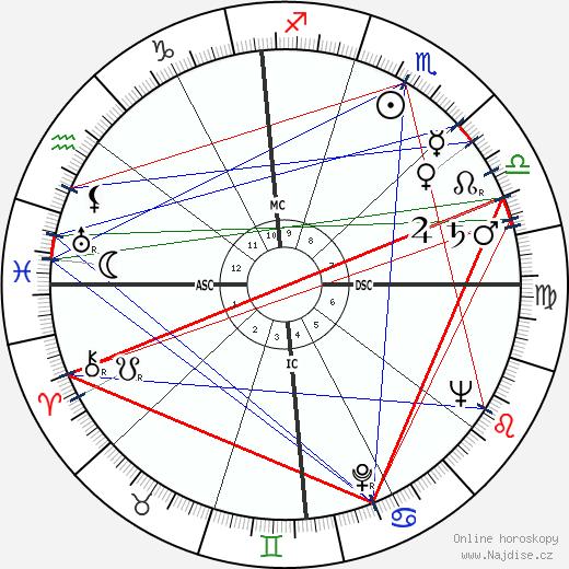 Thomas Otten Paine wikipedie wiki 2020, 2021 horoskop