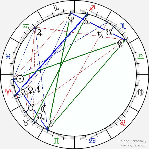 Thomas Pagés wikipedie wiki 2018, 2019 horoskop
