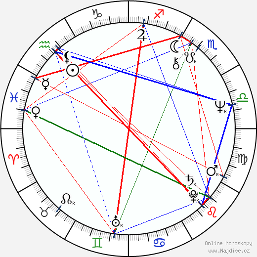 Thomas Rosales Jr. wikipedie wiki 2019, 2020 horoskop